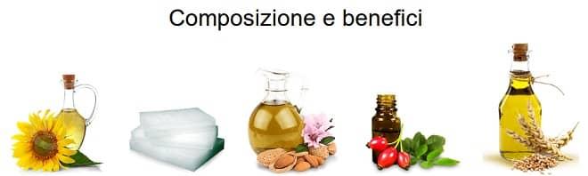 Ingredienti e compozisione Psoridex