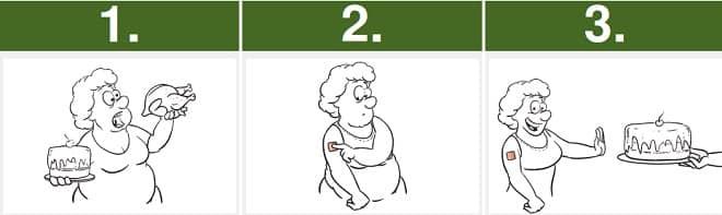 istruzioni del uso cerotti