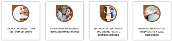 nocotinal spray prezzo italia